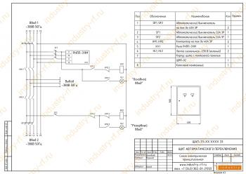 ЩАП-33-54 УХЛ3 - Индустрия - Производство электрощитового оборудования